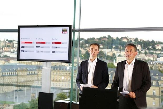Photo of Porsche und BMW dominieren sport auto AWARD 2014