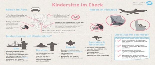 Photo of Regulierungen zur Kindersicherheit im Ausland