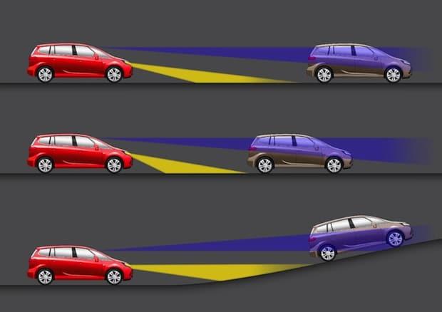 Photo of Eye-Tracking-Technologie von Opel