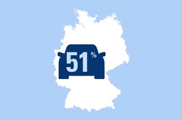 Photo of 51 Prozent der deutschen Autofahrer haben schon einmal ein Knöllchen fürs Falschparken kassiert