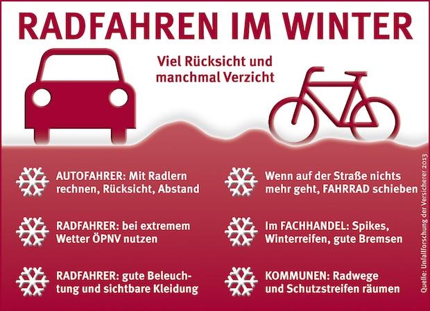 Photo of Unfallforschung der Versicherer: Rad fahren im Winter erfordert Rücksicht und Vorsicht