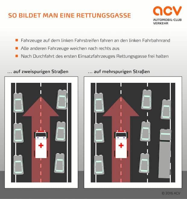 Photo of Erhöhte Stau- und Unfallgefahr an Ostern – Rettungsgasse richtig bilden