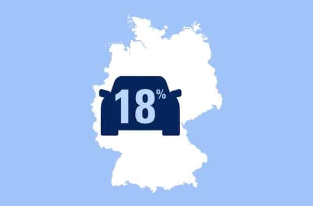 Photo of 18 Prozent der Deutschen haben schon einmal an einem Autokorso teilgenommen.