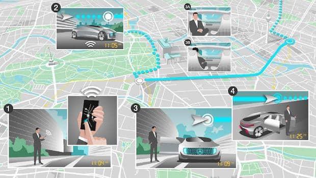Photo of Mobilität der Zukunft:  Bosch und Daimler kooperieren beim vollautomatisierten und fahrerlosen Fahren