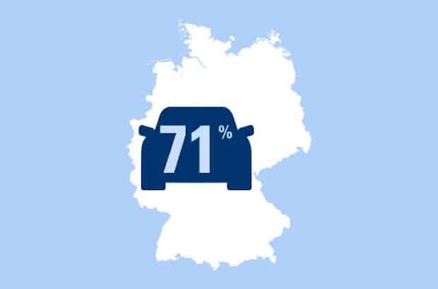 Photo of Deutsche geben gerne Gas!